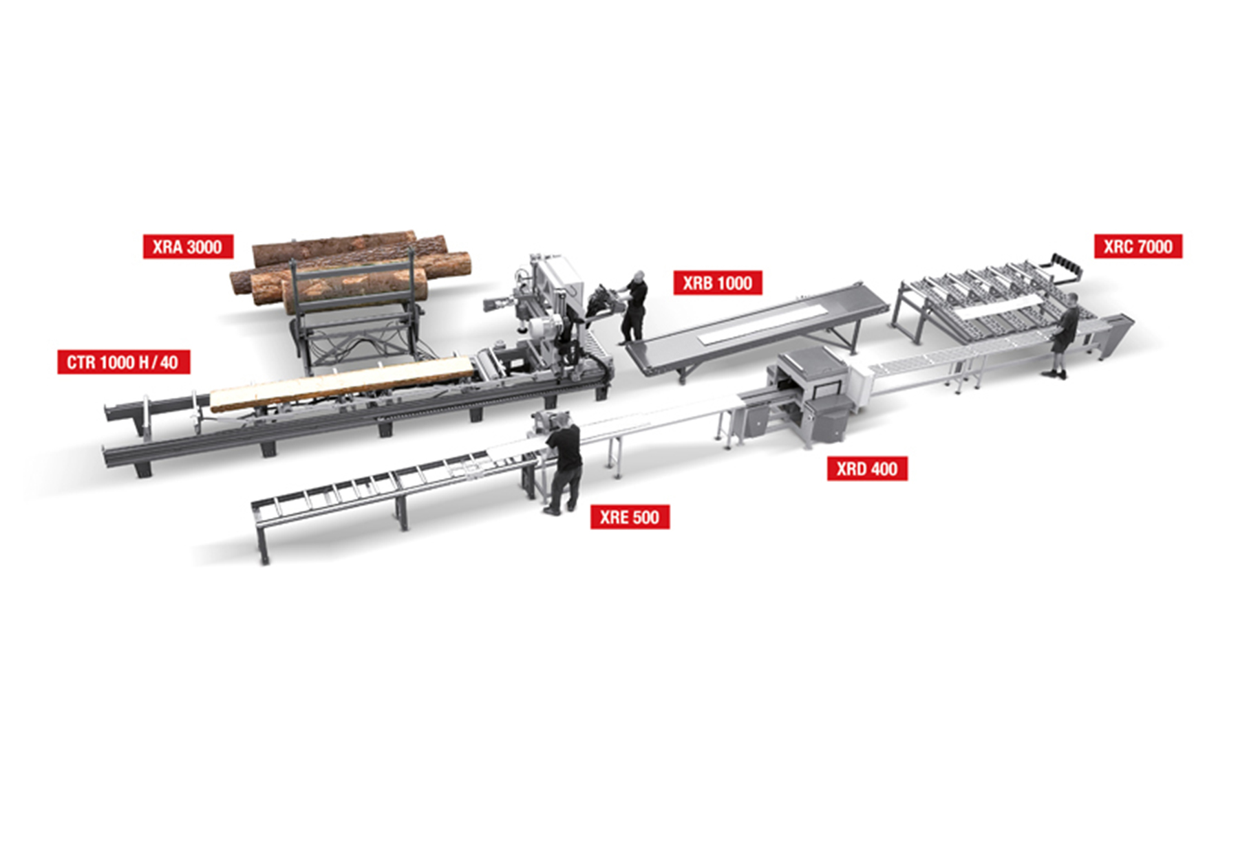 XR WOOD PROCESSING LINE